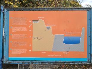 Geologische Infotafel am Blauen See