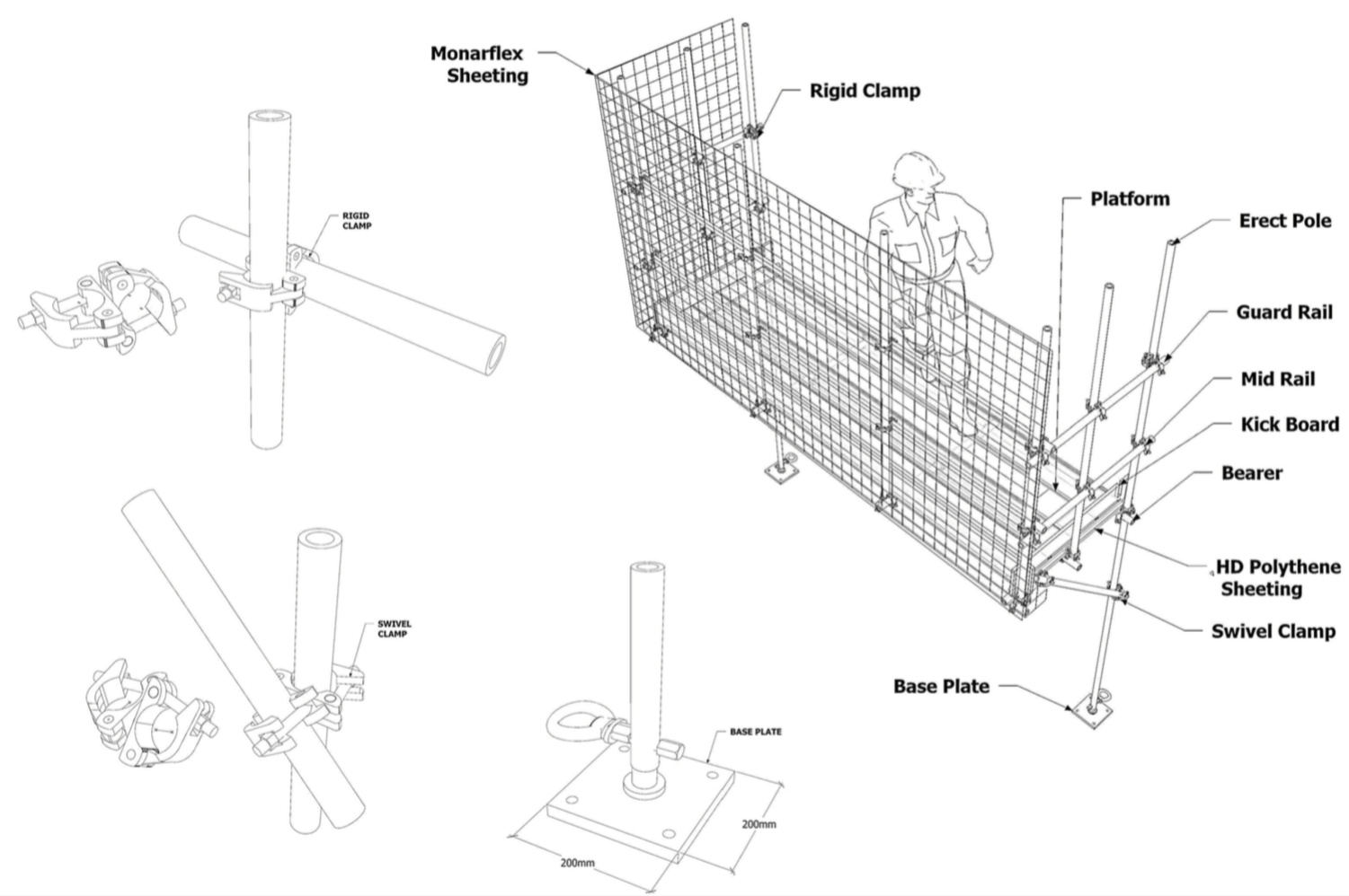 What Is Cantilevered Scaffolding And When Is It Used