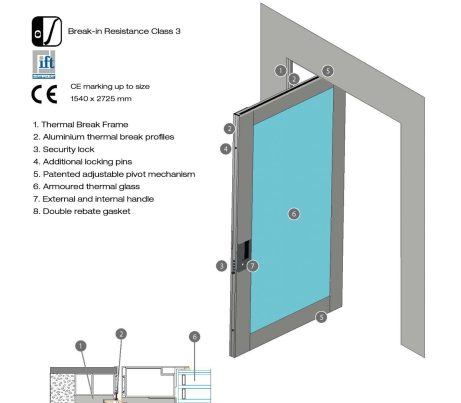 Nova Glass Pivot Door Technical Overview