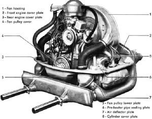 ENGINE GEARBOX AIR COOLED VW CAMPER KOMBI VAN BUS VAN