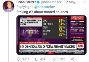 StelterTrustedSourcesRatio