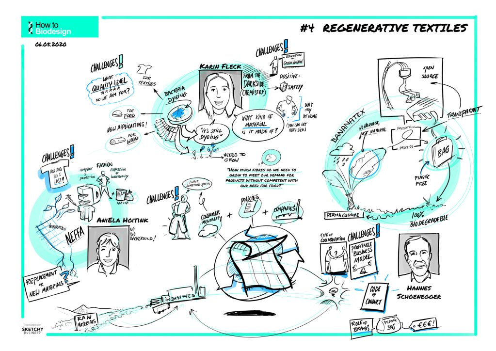 How To Biodesign – 4 (4)