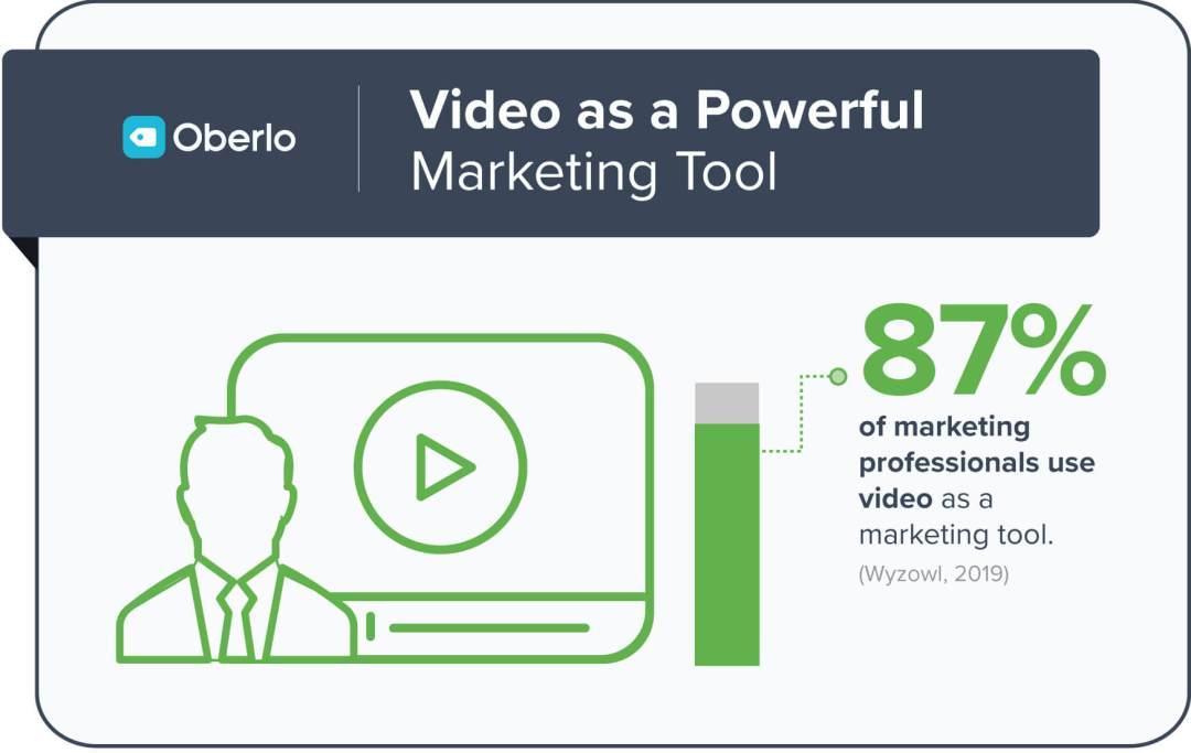 Video Marketing Stat