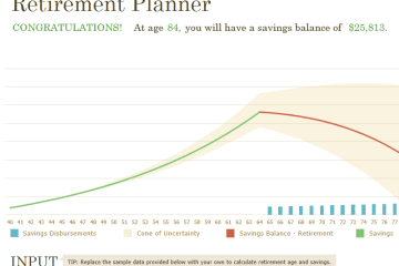 Retirement Budget Template