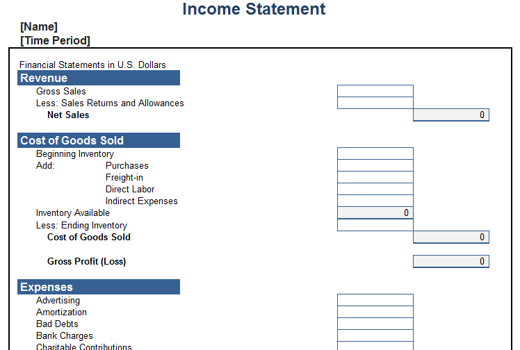 Income Report Template personal income statement template – Profit and Loss Report Example