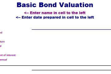 Basic Bond Valuation Template