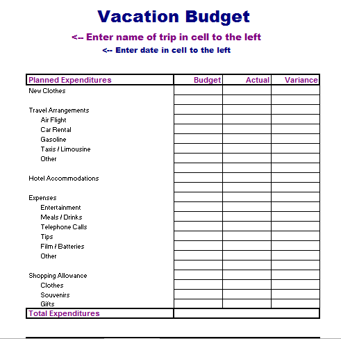 Vacation Budget Template | Free Layout & Format