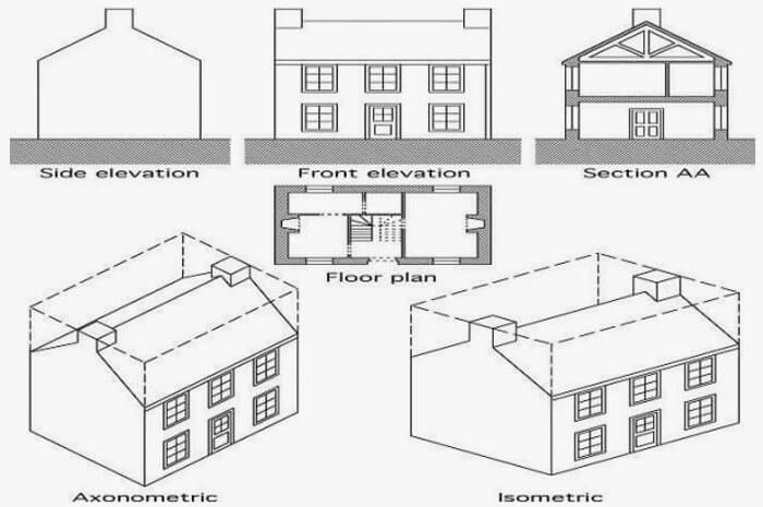 Architectural Plans And Elevations Significance Bluentcad