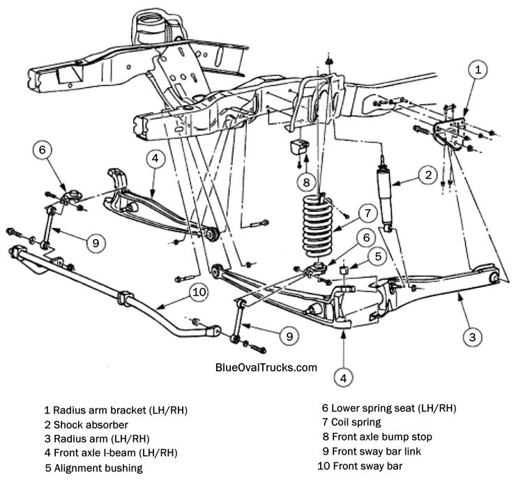 Ford Suspension Diagram Front Ranger 2004