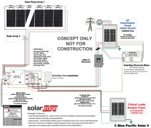 SolarEdge StorEdge 144 kW Kit 300W SolarWorld Solar Panels  Backup Power
