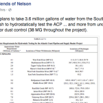 Friends Of Nelson Shows Water Usage For Hydrostatic Testing Of The ACP