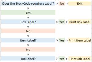 bsc_labels