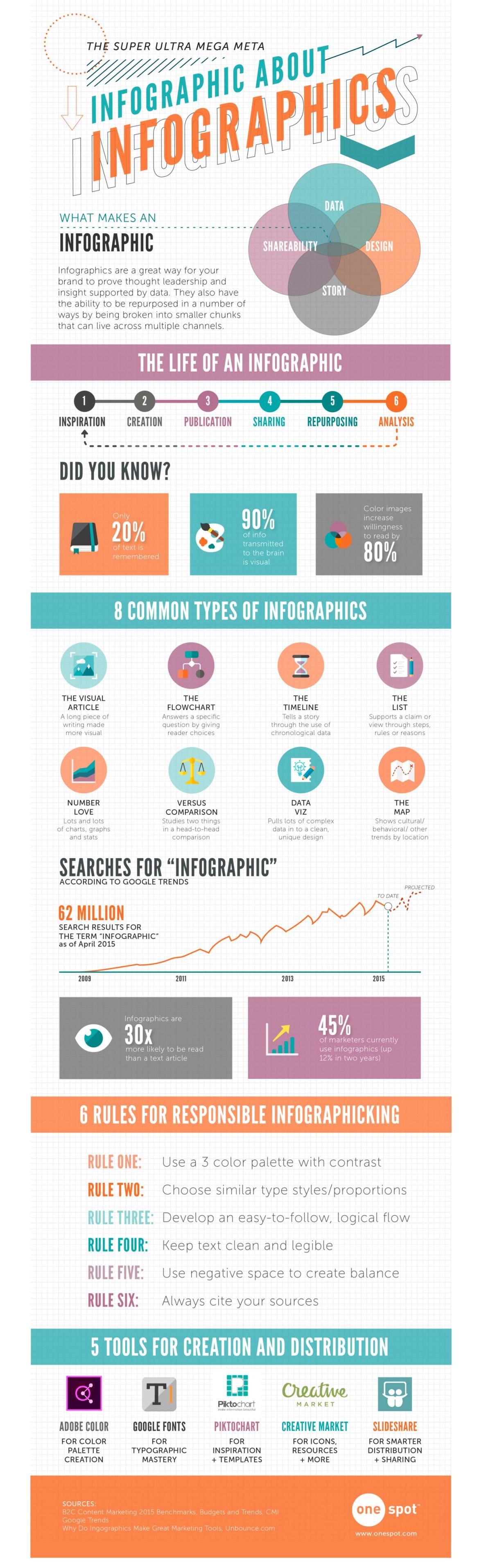 Infographic_Infographic