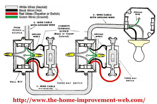 3 way dimming switch wiring diagram wiring diagram 3 way dimmer switch wiring diagram nilza
