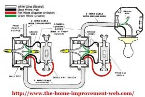 GE 1272412723 Zwave 3 Way Wiring Help?  Devices