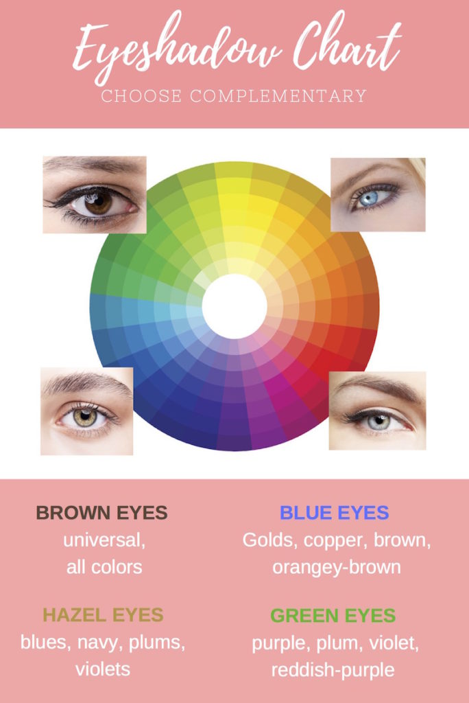 Eye Makeup For Brown Eyes Color Chart