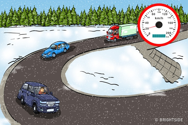 6 Best Driving Tips That Could Help You To Avoid The Car Accidents In The Worst Conditions 1