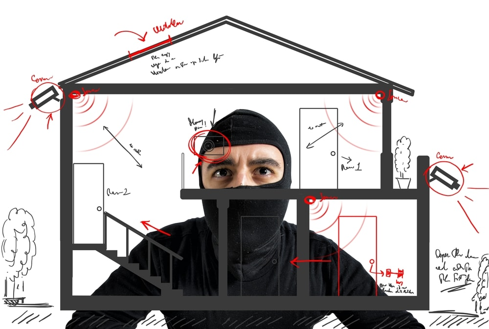9 Best Ways To Protect Your House When You Are Away From The House 1
