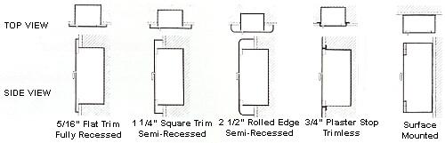 Fire Hose Cabinet Size | memsaheb.net