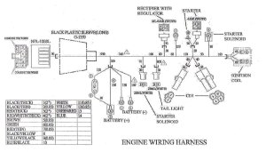 Engine Wiring Harness for YerfDog CUVs | 05138 | BMI