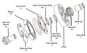 Max Torque Clutch Replacement Parts | TDMTSS