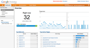 Google Analytics real-time results