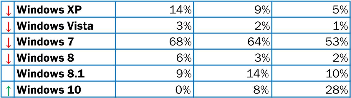 user-data-table-04