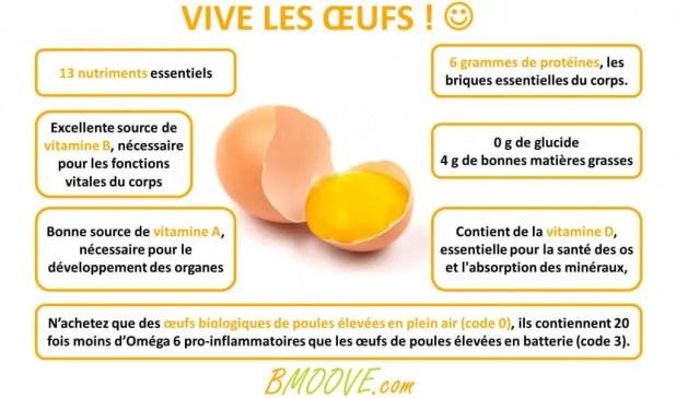 vive les œufs !