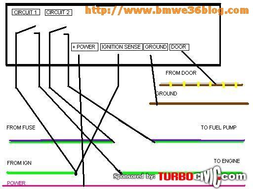 Bmw E46 Relays readingrat net: bmw door wiring diagram at translatoare.com