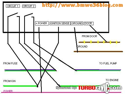 e36 ignition coil wiring diagram wiring diagram bmw ignition switch wiring diagram diagrams
