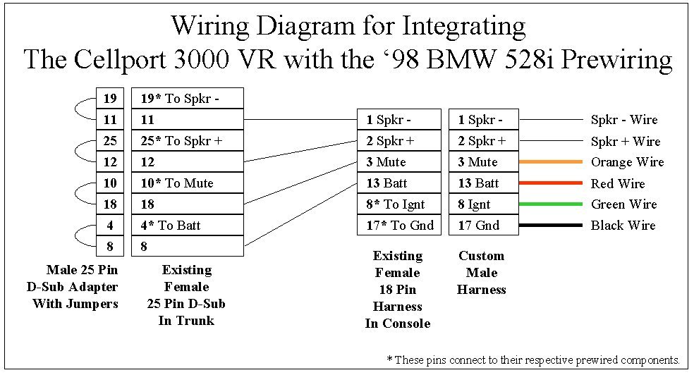Marvelous bmw e39 stereo wiring diagram tape ideas best image bmw e39 stereo wiring diagram somurich asfbconference2016 Image collections