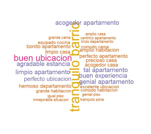 keywords plot4