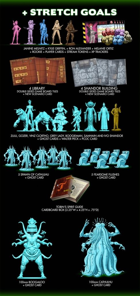 Ghostbusters The Board game - Kickstarter Exclusives