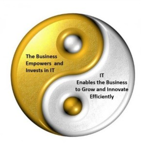 IT alignment with the business and its objectives