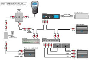 Boat Stereo System Wiring Diagram  Diagrams online