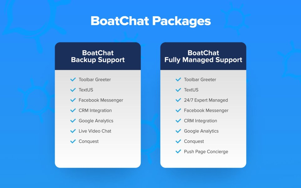 Live Chat Support Packages
