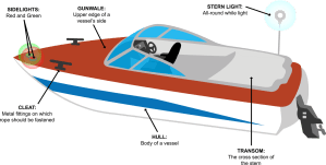 Study Guide  Chapter 1  Boating Terms and Definitions