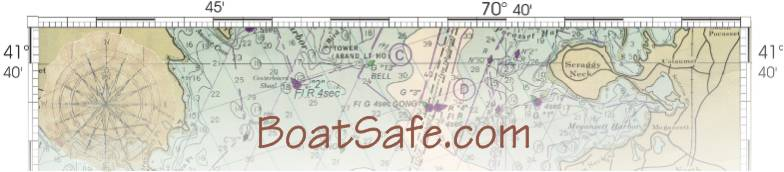 BoatSafe.com