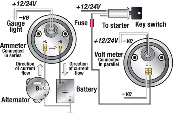 auto gauge wiring diagram oil pressure wiring diagram oil pressure gauge schematic image about wiring diagram