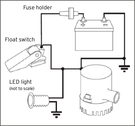 Wiring Diagram For A Doorbell With Transformer likewise Installation Guide also Boat light wiring help needed besides Switch Mate Pump further Submersible Bilge Pumps Installing One Like Pros 2. on bilge pump wiring diagram