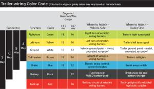Nissan Wiring Harness Trailer Lights  Schematic Symbols Diagram