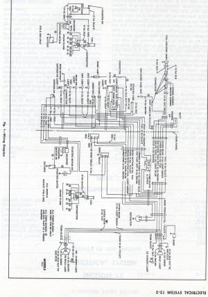Chevy Truck 1954 Shop Manual Index