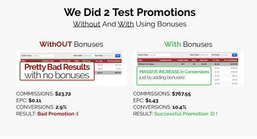 profit maximizers