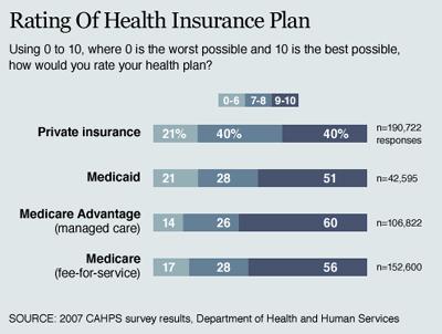 rating_health_insurance.jpg