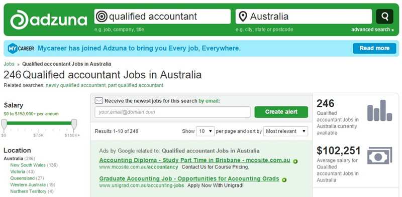 Australia Salaries Uk