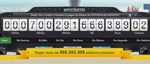 Brasileiros já pagaram R$ 700 bi em impostos