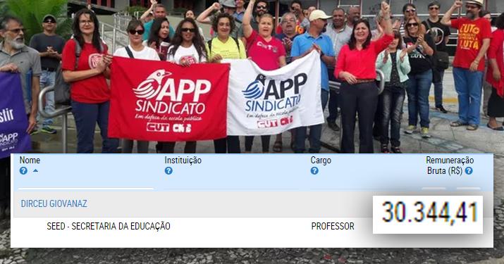 3001 professores salarios parana invasao app