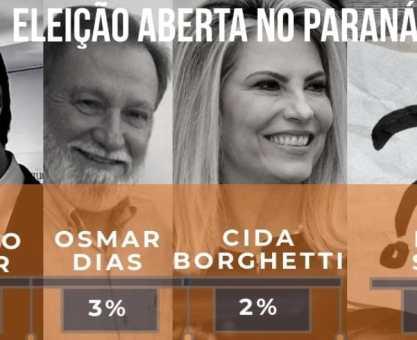 Radar mostra eleição aberta no Paraná