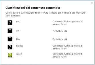 Windows_10_Limitazioni_07_anni