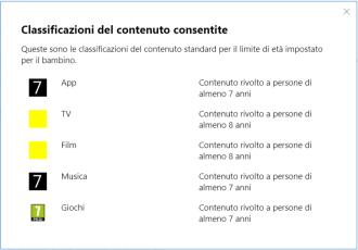 Windows_10_Limitazioni_08-09-10_anni
